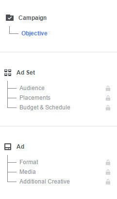 ad-level 6 kiến thức cần nắm vững trước khi tạo chiến dịch Facebook Ads đầu tiên Bài Viết về Marketing
