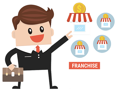 franchise-1 Quản lý chuỗi cửa hàng M-Store Pro